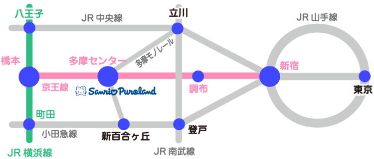 主要駅から多摩センター駅までの路線図(京王線)