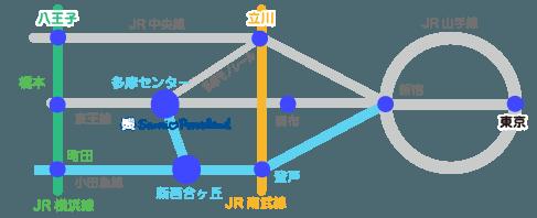 主要駅から多摩センター駅までの路線図(小田急線)