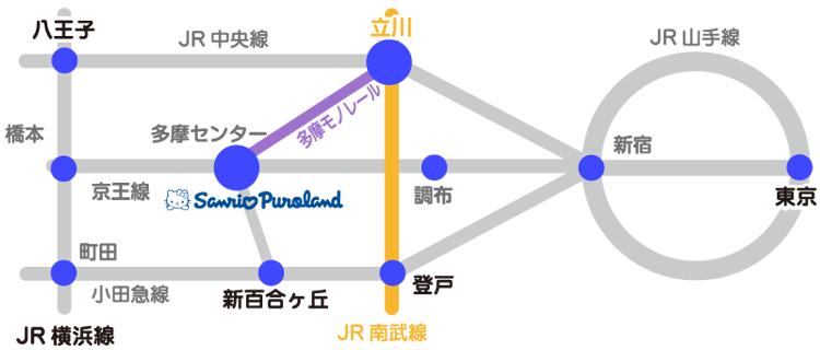主要駅から多摩センター駅までの路線図(多摩モノレール)